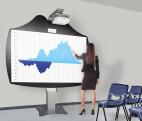 Cloudboard elektrisch höhenverstellbares System zur Wandmontage mit Bodenplatte (ohne Projektor)